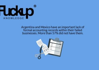 State of Business Failure - Graphic 3